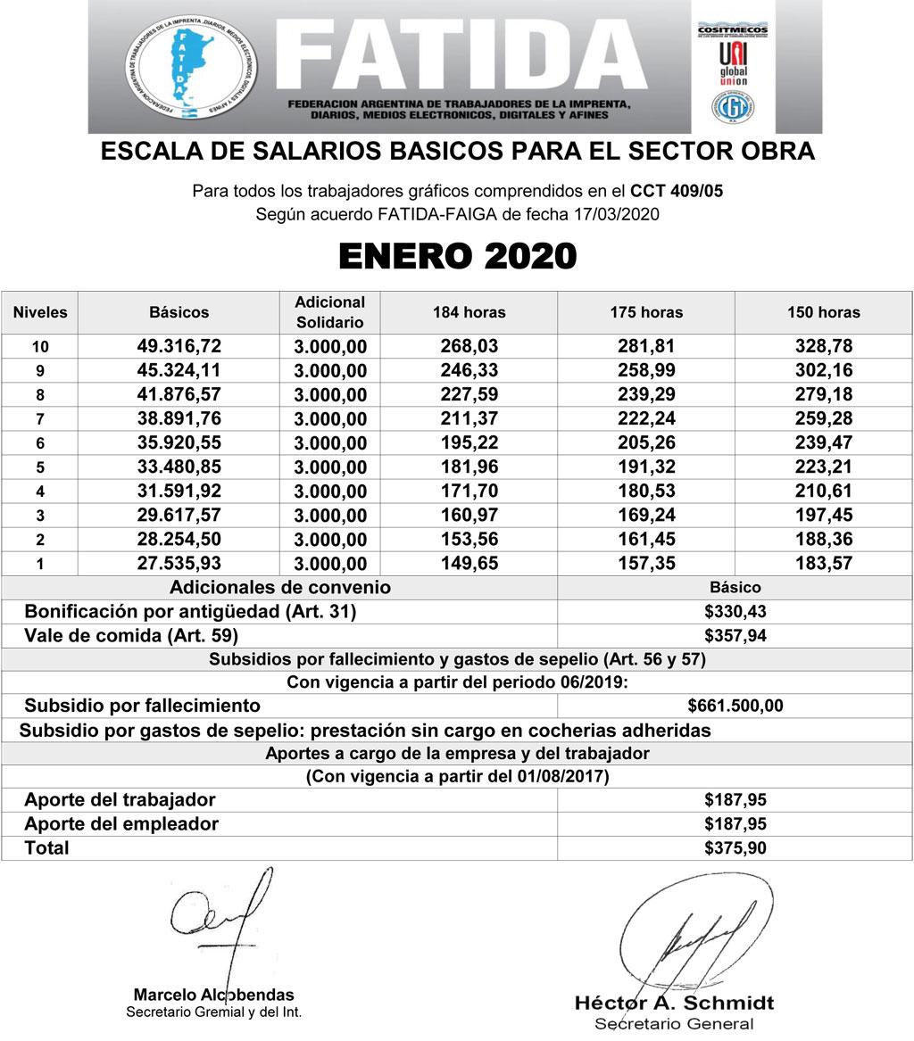 Escala salarial sector Obra Enero 2020