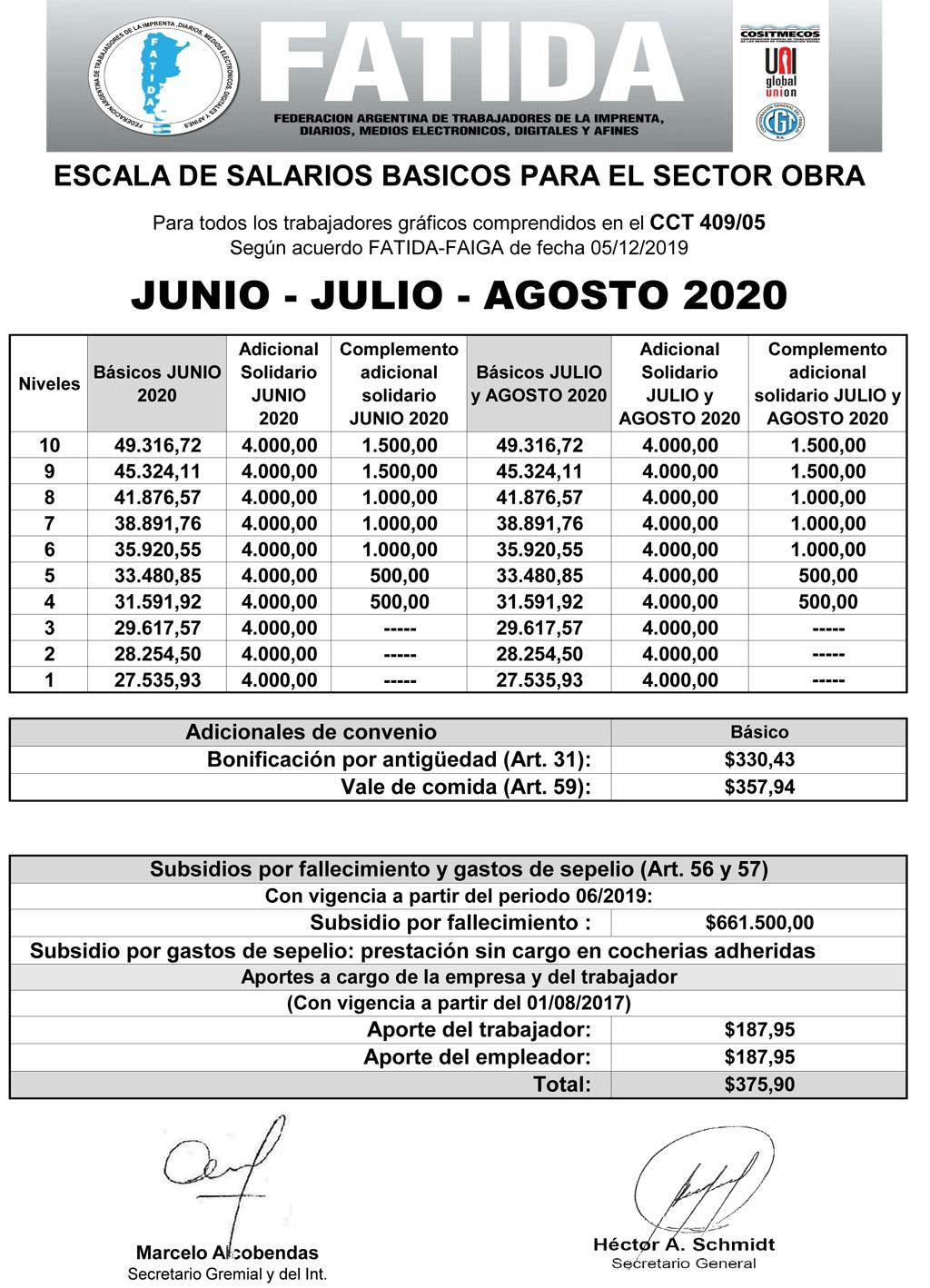 OBRA – Junio-Julio-Agosto-2020