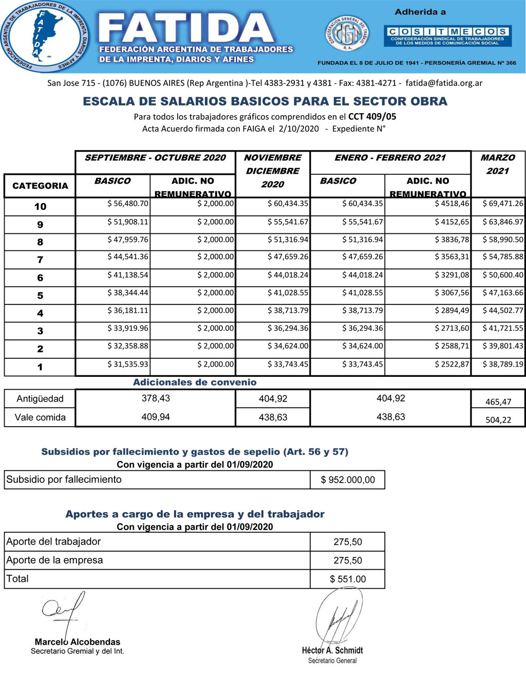 Escala salarial sector Obra – Septiembre 2020 – Marzo 2021