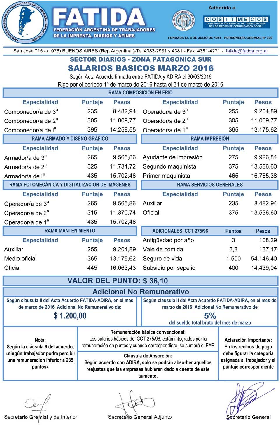 Escala salarial Diarios Zona Patagónica – Marzo 2016