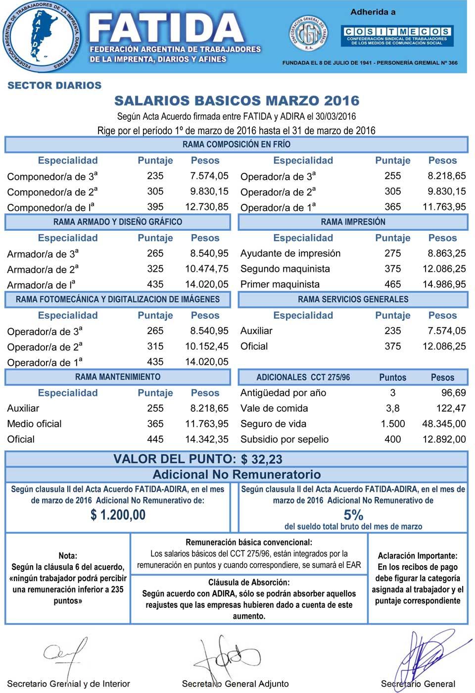 Escala salarial Diarios Marzo 2016