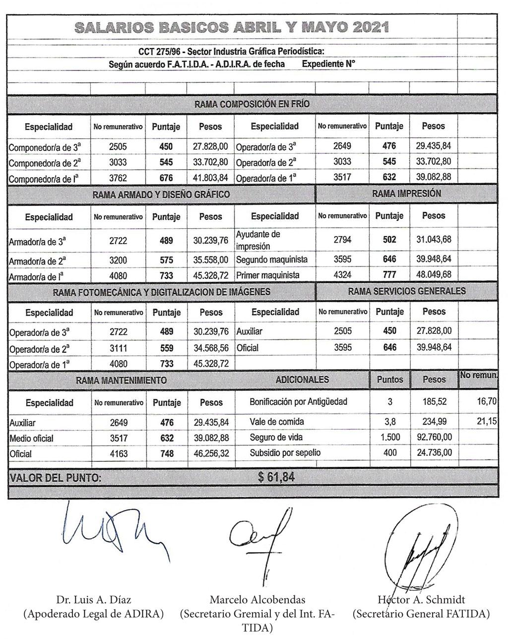 Escala salarial Diarios Abril-Mayo 2021